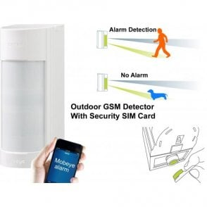 Outdoor GSM PIR with Remote Arming SIM Card.