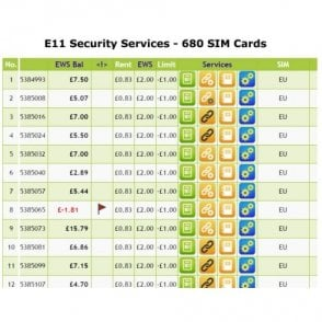 SIM Card Service Provider Account